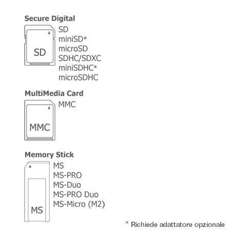 TRUST Lettore di schede di memoria esterno Multi in 1 - STELLO MINI CARD READER 17682