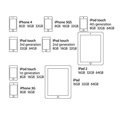 KENSINGTON Caricabatterie da auto per iPad, iPhone e iPod - ALIMENTATORE AUTO IPAD-IPHONE-IPOD
