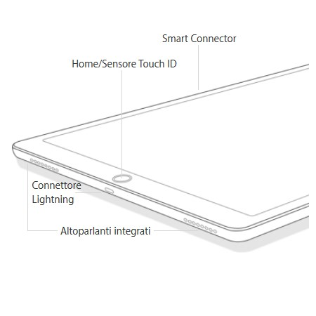 "Apple Display Retina Multitouch da 12.9"", 2732x2048px - iPad Pro 12.9 Wi-Fi 128GB Gold"
