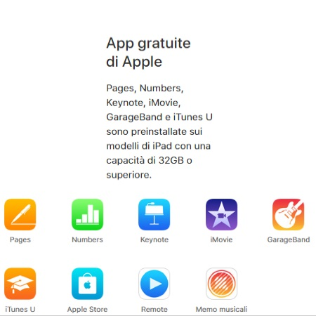 Apple Wi-Fi - iPad WIFI 128GB Argento