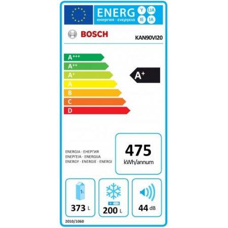 Bosch - Kan90vi20