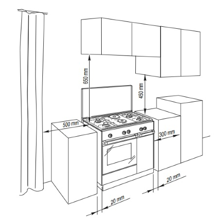 De Longhi Cucina con estetica bianca - SGW 854 N