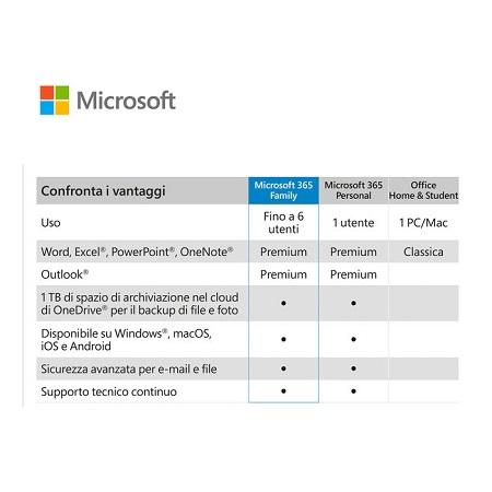 Microsoft 365 family MICROSOFT 365 Family