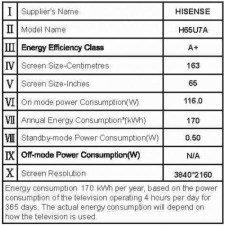 Hisense - H65u7a