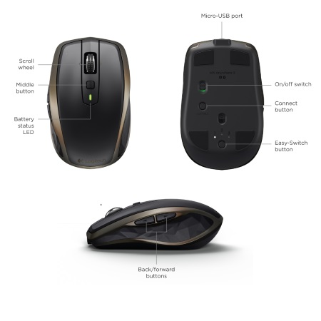 Logitech Sensore laser Darkfield   per ogni superficie - MX Anywhere 2 - 910-004374