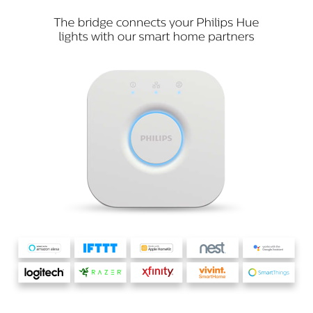 Philips Hue Hue White and Color Ambiance Lampada a Barra Play confezione doppia - Play 2 Bianco + Bridge