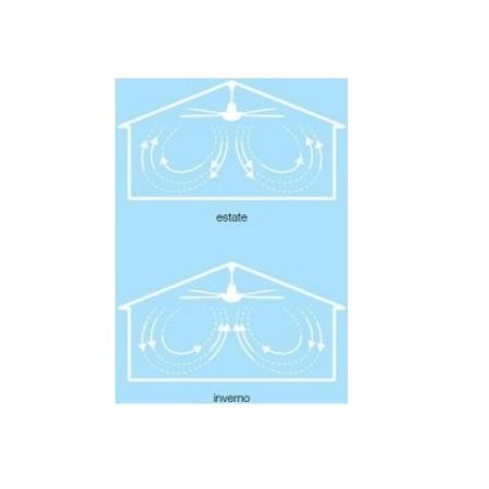 Zephir Ventilatore da soffitto - Zfr-4107b  bianco